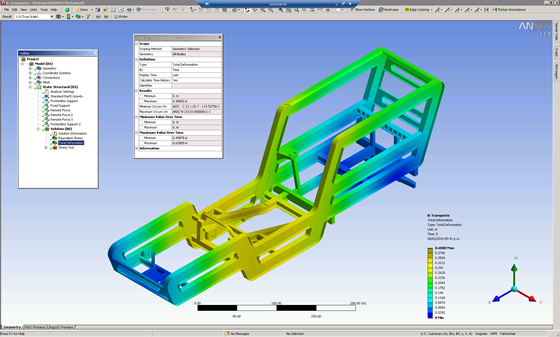 Chassis stress analysis